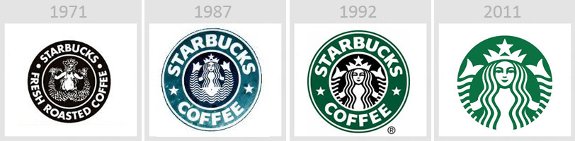 Image result for starbucks iocn history
